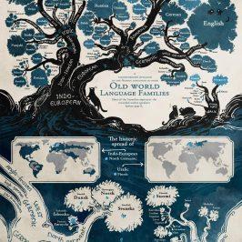 IL SARDO, PORCHEDDU, NON È SOLO E ISOLATO. Come viene vista all'estero l'origine delle lingue neolatine